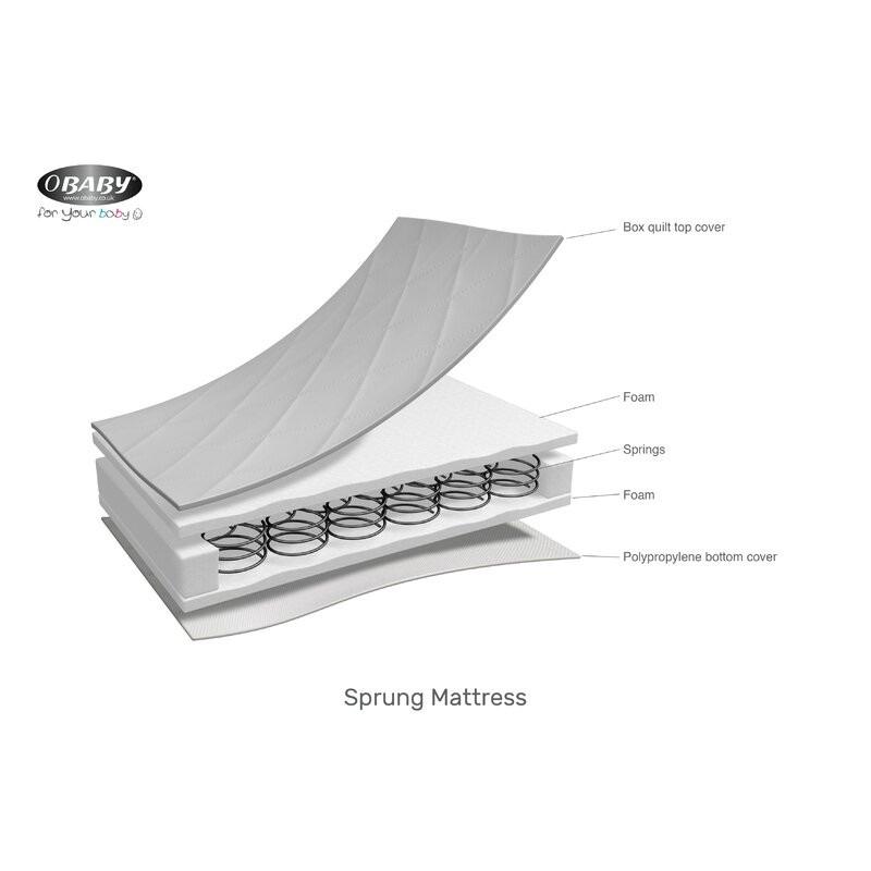 Saltea pentru patut cu arcuri 100 x 50cm